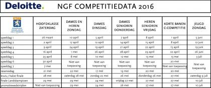 Competitiedata2016Def.xlsx